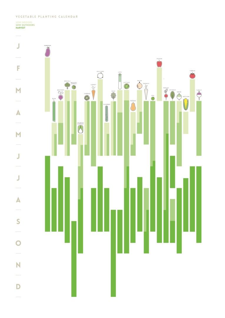 Planting calendar-05 copy